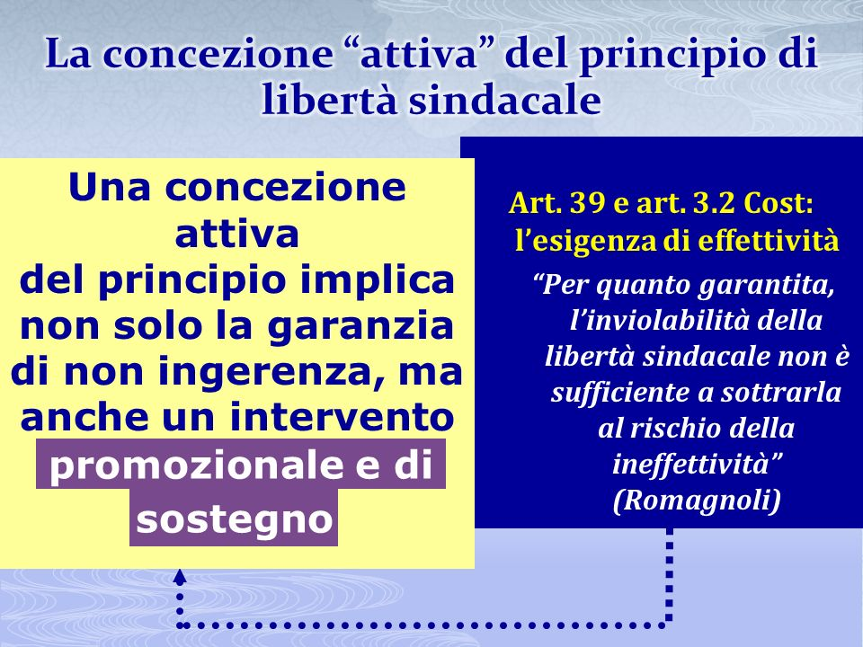Libertà associativa come sinonimo di assenza formale di divieti di associazione Cosa implica un principio di libertà associativa inteso in questo sens