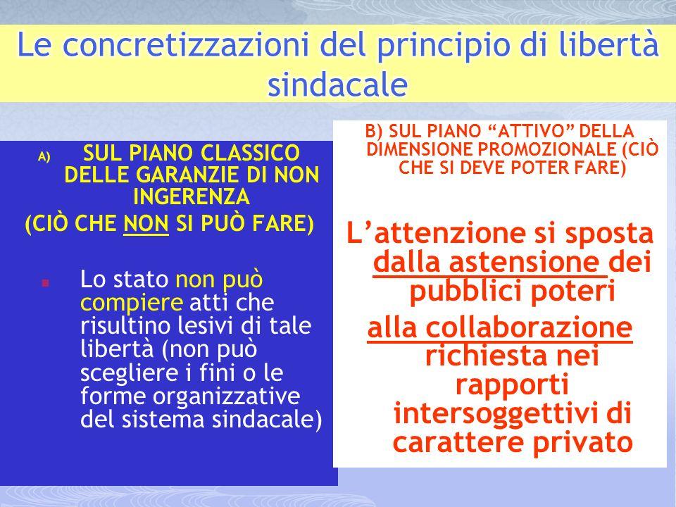 Art. 39 e art. 3.2 Cost: lesigenza di effettività Per quanto garantita, linviolabilità della libertà sindacale non è sufficiente a sottrarla al rischi