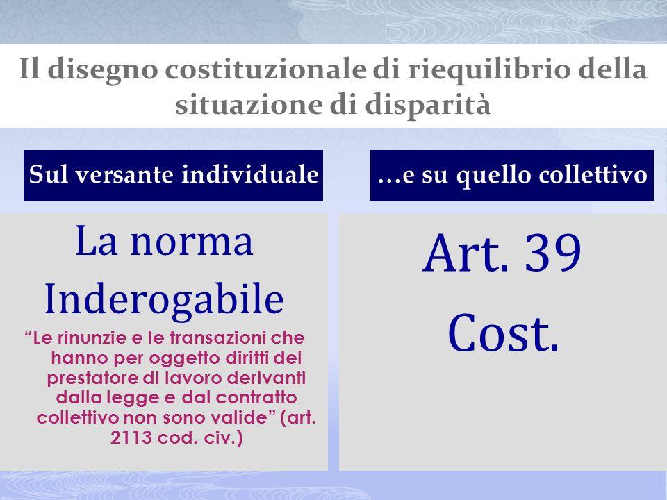 La norma Inderogabile Le rinunzie e le transazioni che hanno per oggetto diritti del prestatore di lavoro derivanti dalla legge e dal contratto collettivo non sono valide (art.