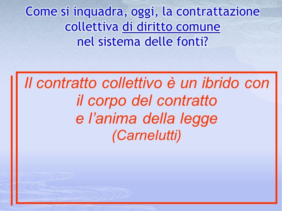 Art. 1 disp. prel. cod. civ.: Sono fonti del diritto: 1)le leggi; 2) i regolamenti; 3) le norme corporative 4) gli usi nel sistema corporativo il cont