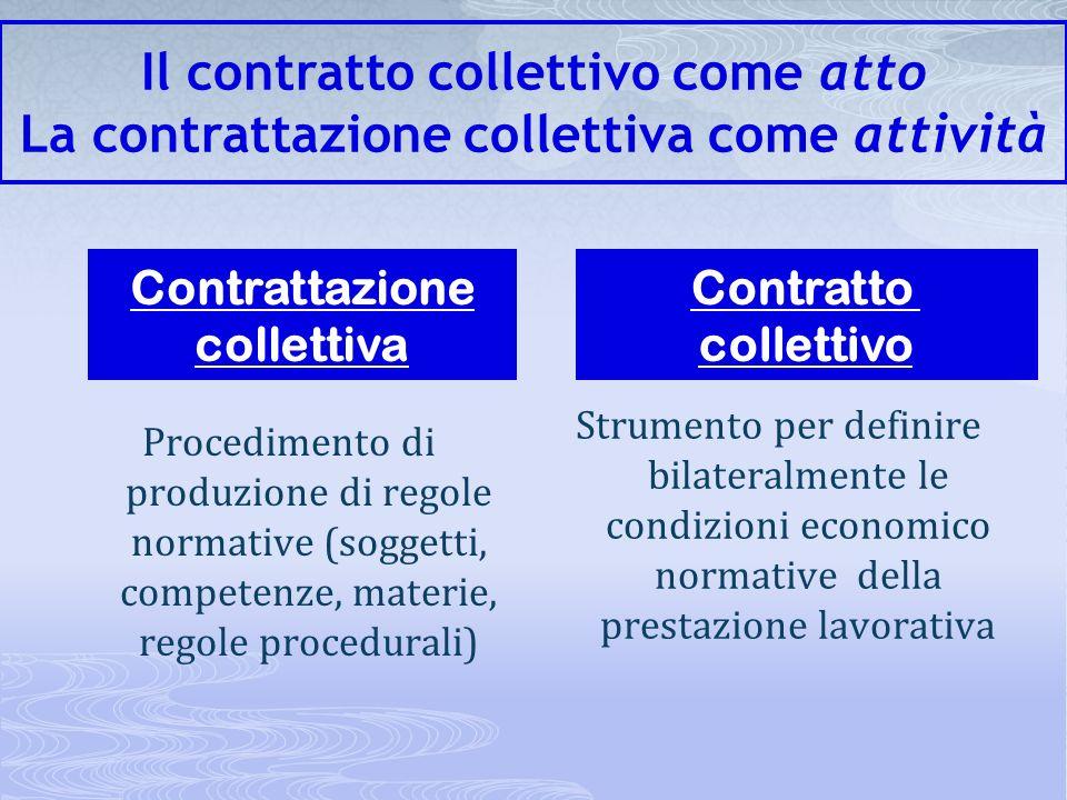 Per parlare della articolazione organizzativa del sindacato bisogna prima parlare della struttura del sistema di contrattazione Dallazione al soggetto