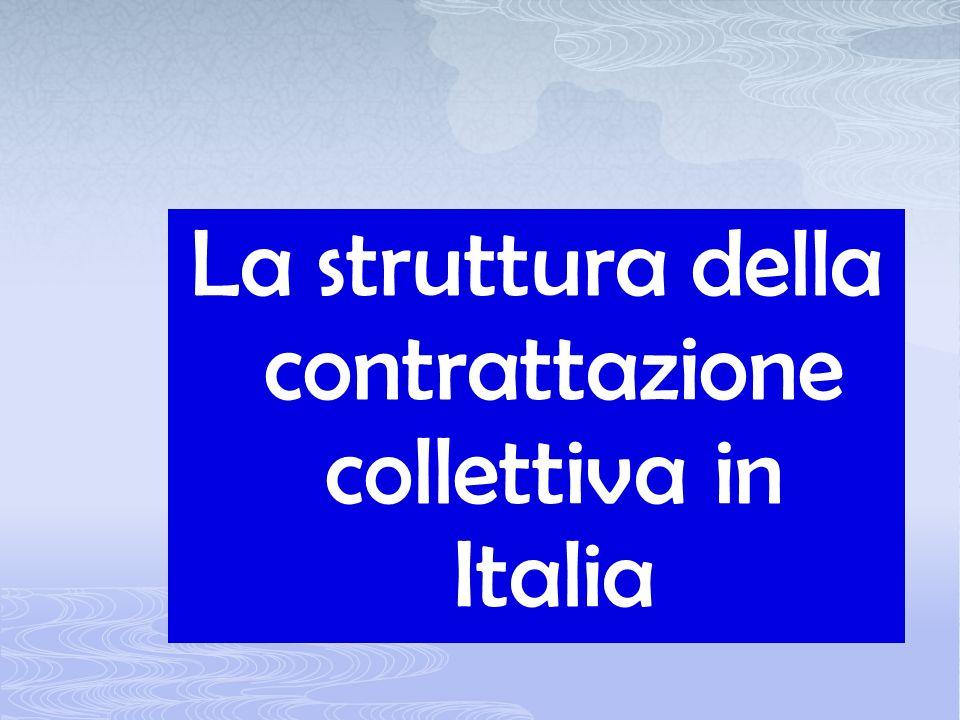 Procedimento di produzione di regole normative (soggetti, competenze, materie, regole procedurali) Strumento per definire bilateralmente le condizioni