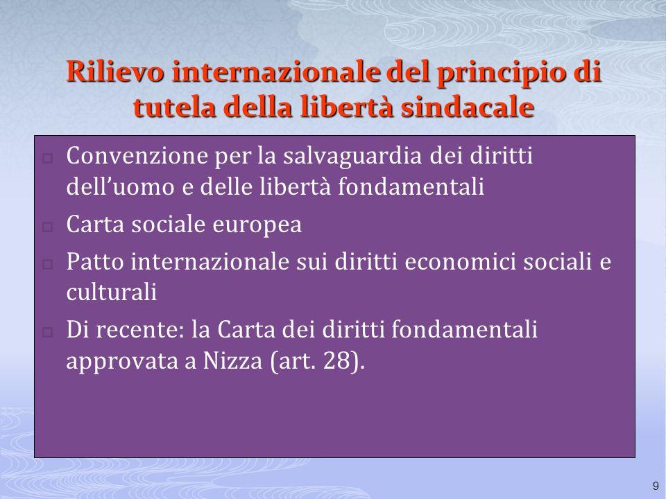 9 Rilievo internazionale del principio di tutela della libertà sindacale Convenzione per la salvaguardia dei diritti delluomo e delle libertà fondamentali Carta sociale europea Patto internazionale sui diritti economici sociali e culturali Di recente: la Carta dei diritti fondamentali approvata a Nizza (art.