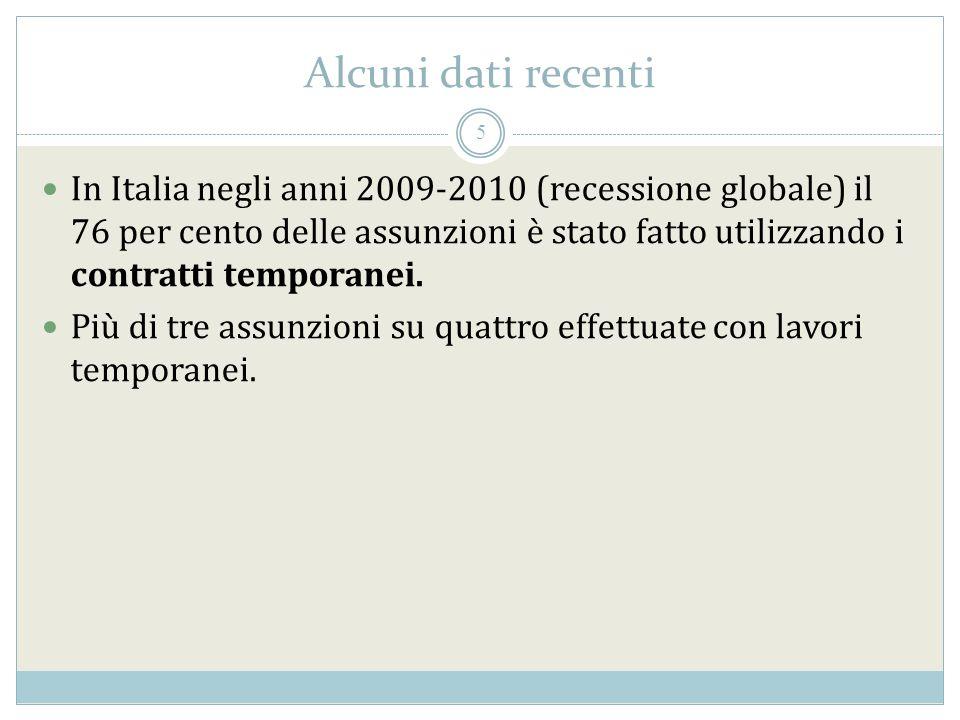 Alcuni dati recenti In Italia negli anni 2009-2010 (recessione globale) il 76 per cento delle assunzioni è stato fatto utilizzando i contratti temporanei.