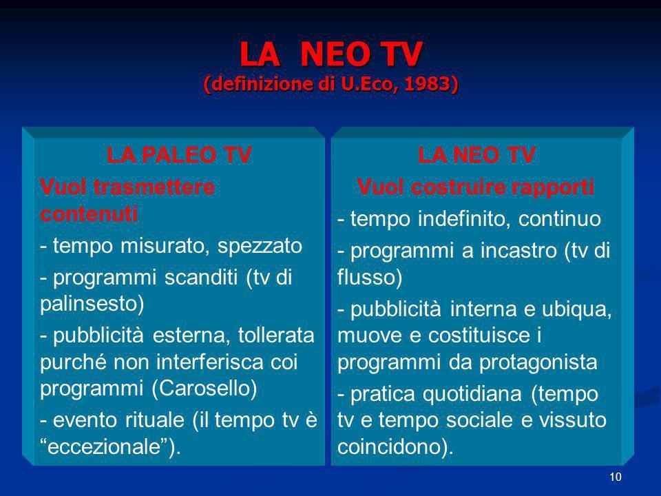 10 LA NEO TV (definizione di U.Eco, 1983) LA PALEO TV Vuol trasmettere contenuti - tempo misurato, spezzato - programmi scanditi (tv di palinsesto) -