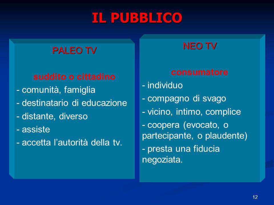 12 IL PUBBLICO PALEO TV suddito o cittadino - comunità, famiglia - destinatario di educazione - distante, diverso - assiste - accetta lautorità della