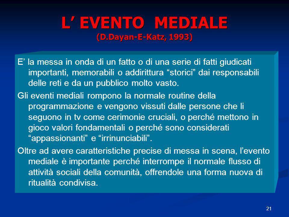 21 L EVENTO MEDIALE (D.Dayan-E-Katz, 1993) E la messa in onda di un fatto o di una serie di fatti giudicati importanti, memorabili o addirittura stori