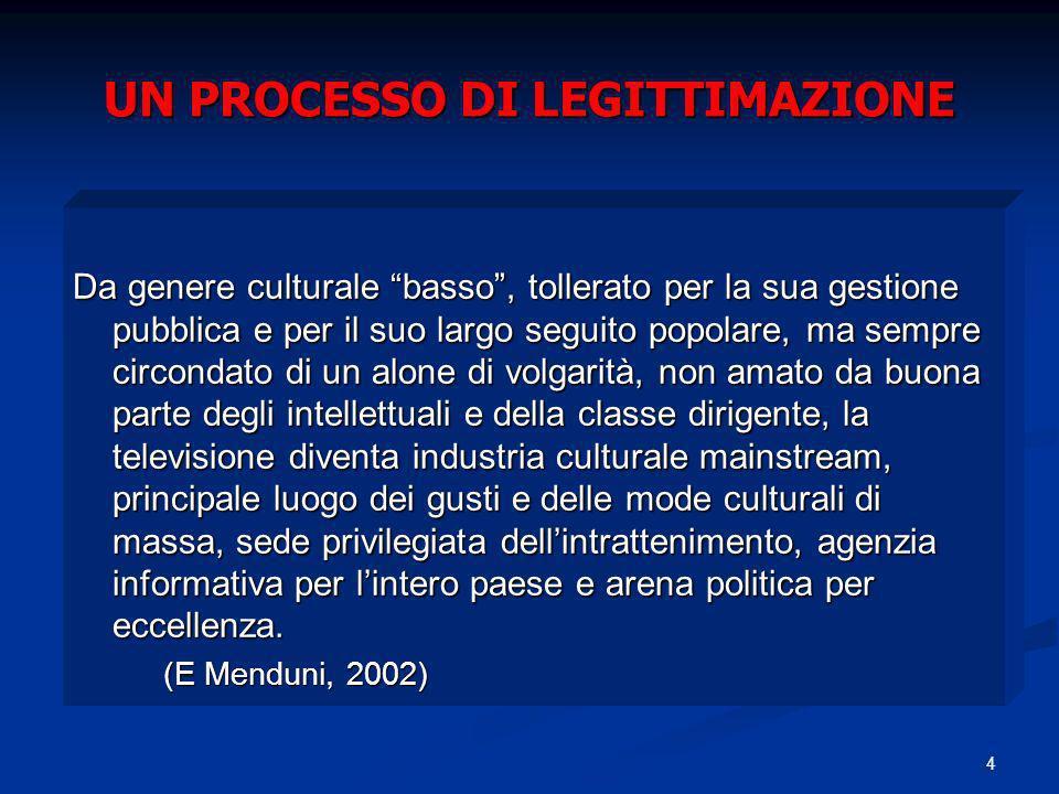 4 UN PROCESSO DI LEGITTIMAZIONE Da genere culturale basso, tollerato per la sua gestione pubblica e per il suo largo seguito popolare, ma sempre circo
