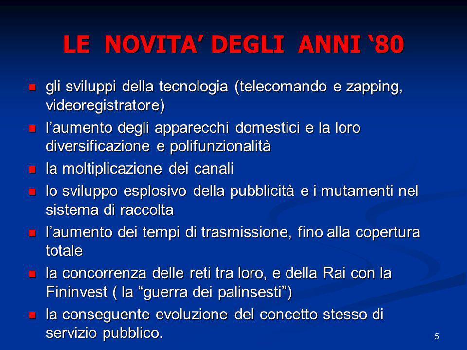 5 LE NOVITA DEGLI ANNI 80 gli sviluppi della tecnologia (telecomando e zapping, videoregistratore) gli sviluppi della tecnologia (telecomando e zappin