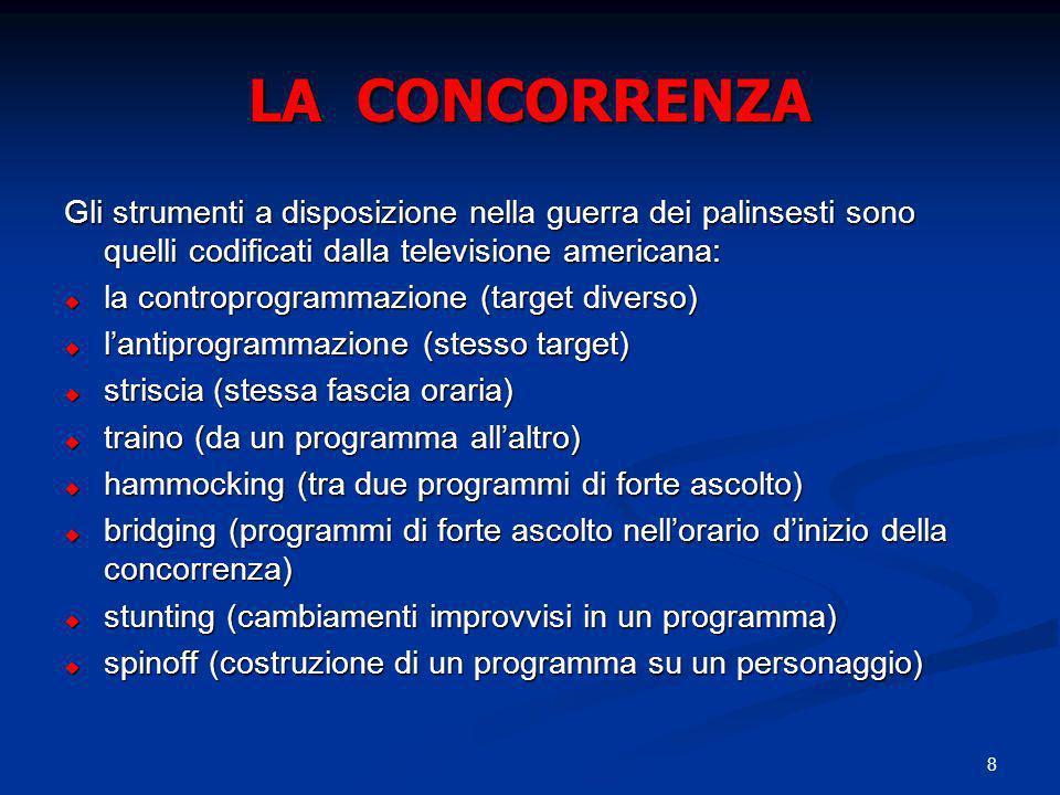 8 LA CONCORRENZA Gli strumenti a disposizione nella guerra dei palinsesti sono quelli codificati dalla televisione americana: la controprogrammazione