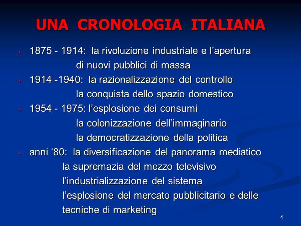 4 UNA CRONOLOGIA ITALIANA 1875 - 1914: la rivoluzione industriale e lapertura 1875 - 1914: la rivoluzione industriale e lapertura di nuovi pubblici di
