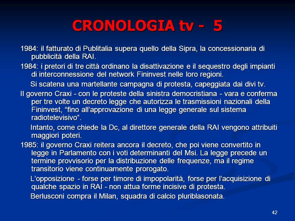 42 CRONOLOGIA tv - 5 1984: il fatturato di Publitalia supera quello della Sipra, la concessionaria di pubblicità della RAI. 1984: i pretori di tre cit