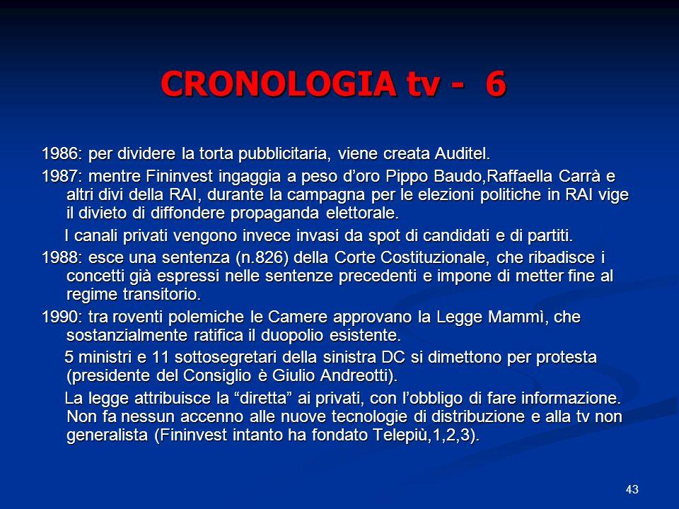 43 CRONOLOGIA tv - 6 1986: per dividere la torta pubblicitaria, viene creata Auditel. 1987: mentre Fininvest ingaggia a peso doro Pippo Baudo,Raffaell