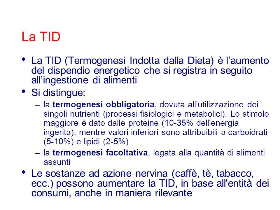 La TID (Termogenesi Indotta dalla Dieta) è laumento del dispendio energetico che si registra in seguito allingestione di alimenti Si distingue: –la te