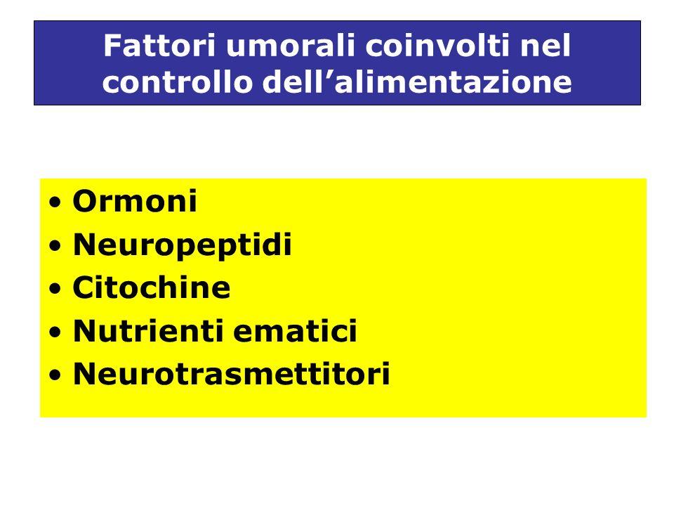 Fattori umorali coinvolti nel controllo dellalimentazione Ormoni Neuropeptidi Citochine Nutrienti ematici Neurotrasmettitori