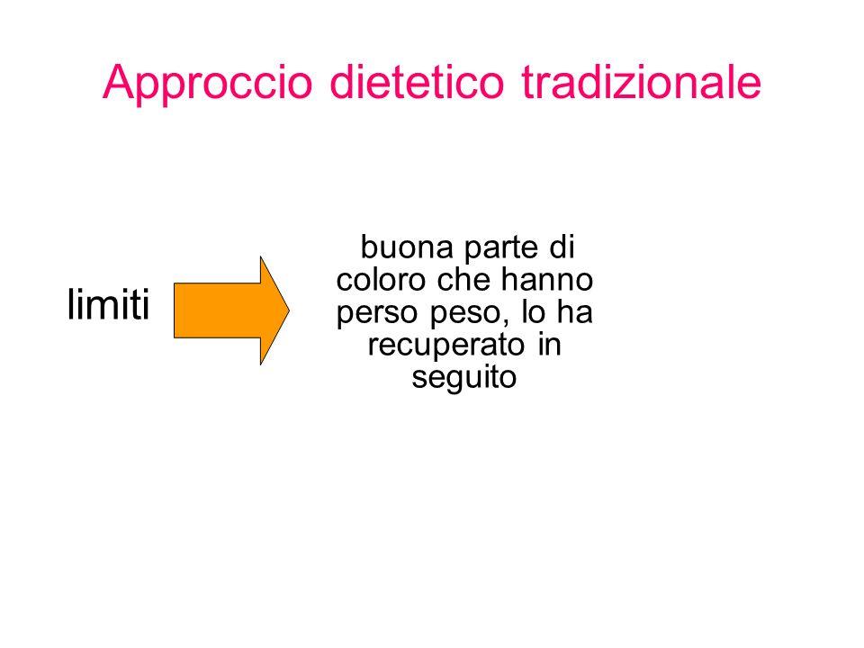 Approccio dietetico tradizionale buona parte di coloro che hanno perso peso, lo ha recuperato in seguito limiti