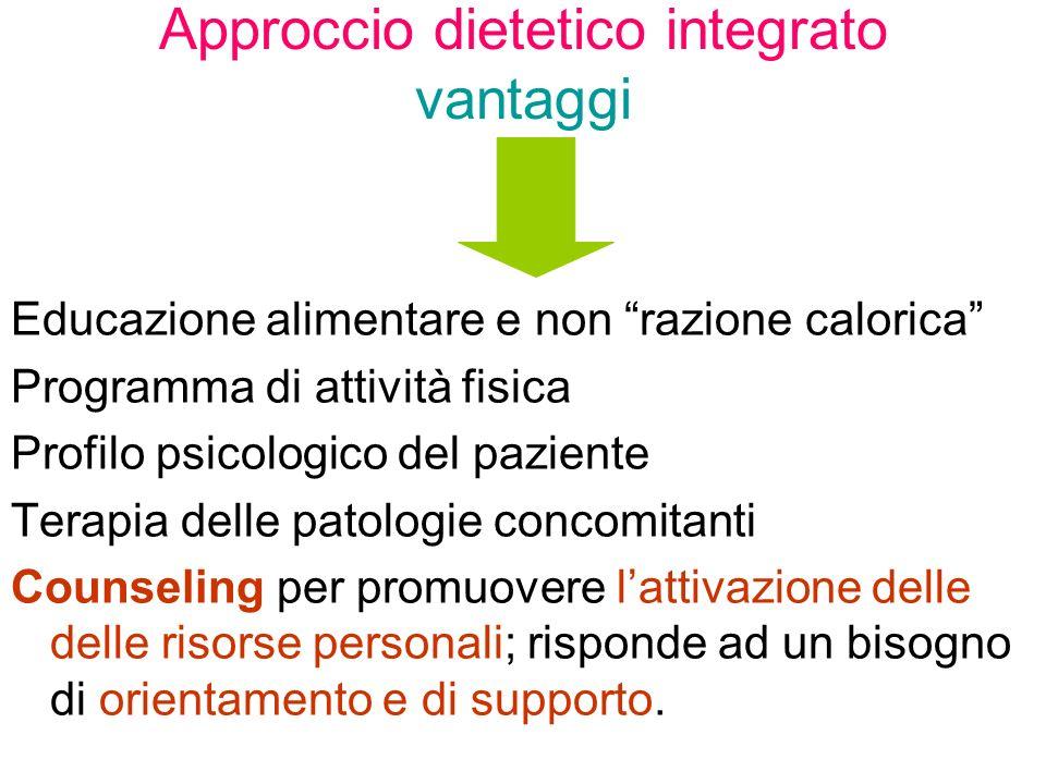 Approccio dietetico integrato vantaggi Educazione alimentare e non razione calorica Programma di attività fisica Profilo psicologico del paziente Tera