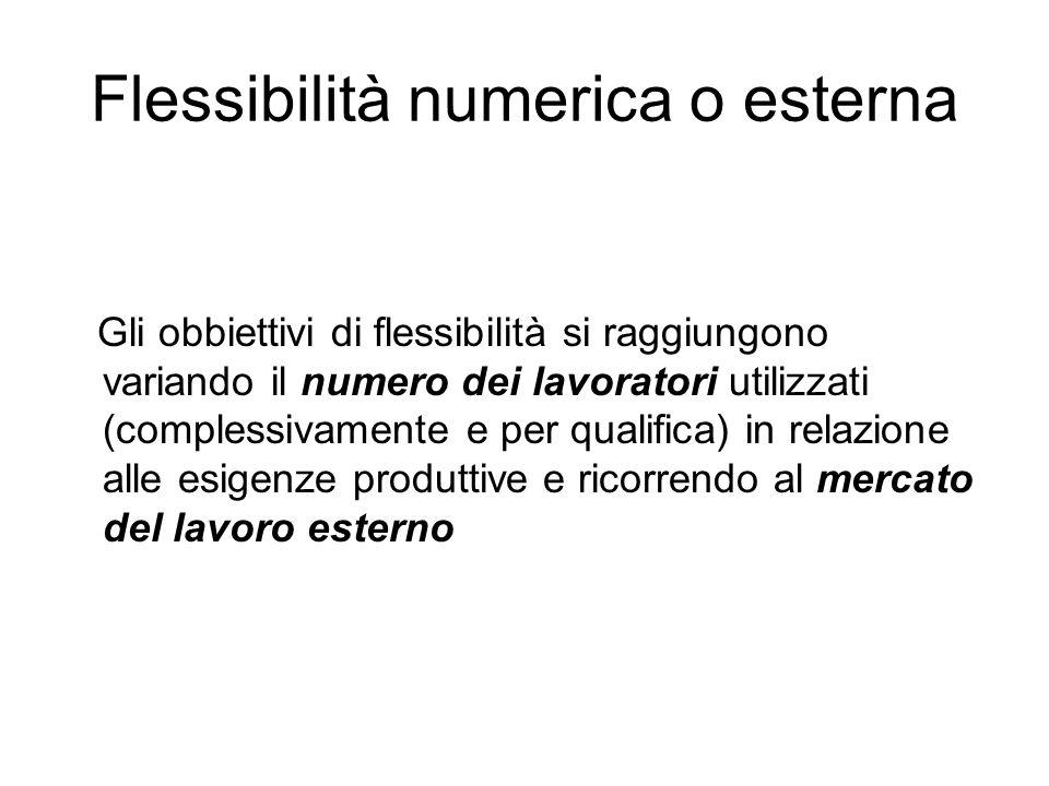 Flessibilità numerica o esterna Gli obbiettivi di flessibilità si raggiungono variando il numero dei lavoratori utilizzati (complessivamente e per qua