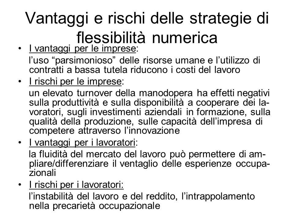 Vantaggi e rischi delle strategie di flessibilità numerica I vantaggi per le imprese: luso parsimonioso delle risorse umane e lutilizzo di contratti a