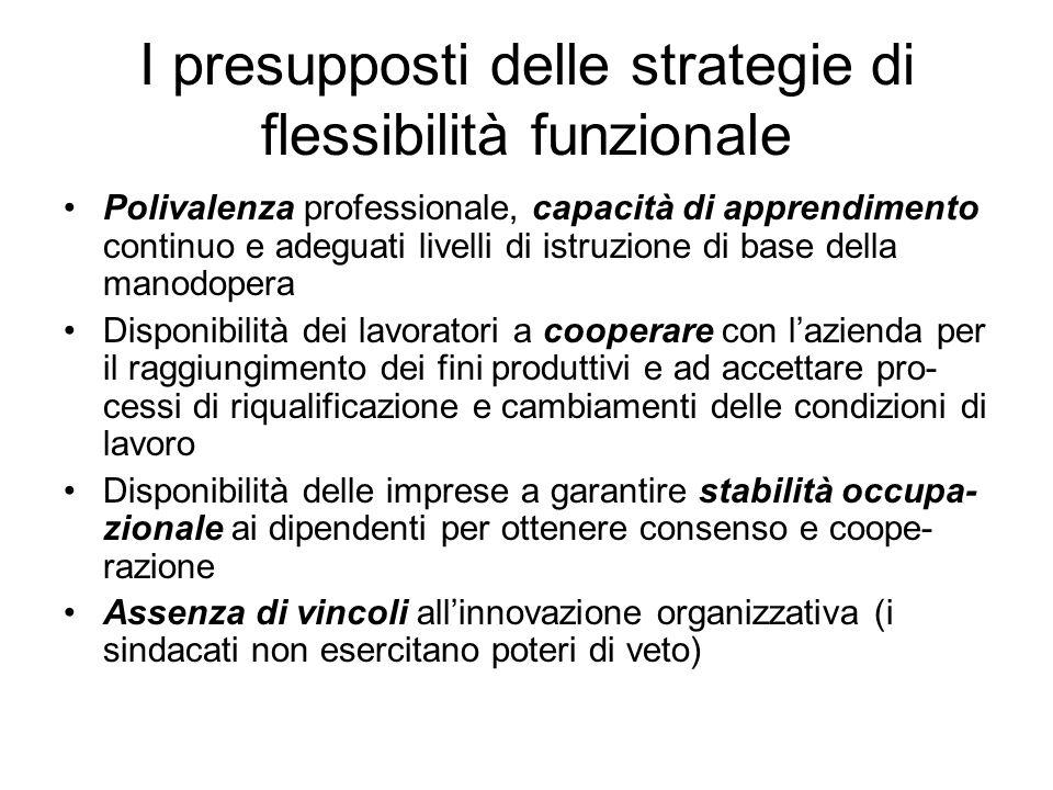 I presupposti delle strategie di flessibilità funzionale Polivalenza professionale, capacità di apprendimento continuo e adeguati livelli di istruzion