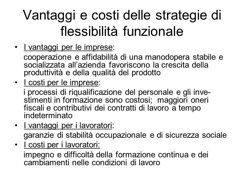 Vantaggi e costi delle strategie di flessibilità funzionale I vantaggi per le imprese: cooperazione e affidabilità di una manodopera stabile e sociali