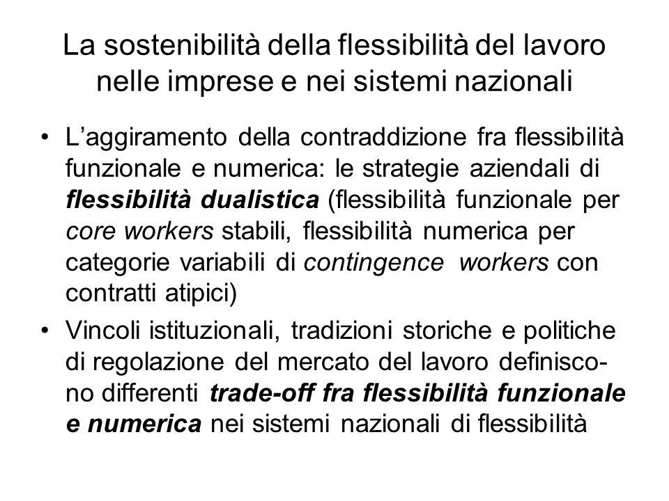 La sostenibilità della flessibilità del lavoro nelle imprese e nei sistemi nazionali Laggiramento della contraddizione fra flessibilità funzionale e n