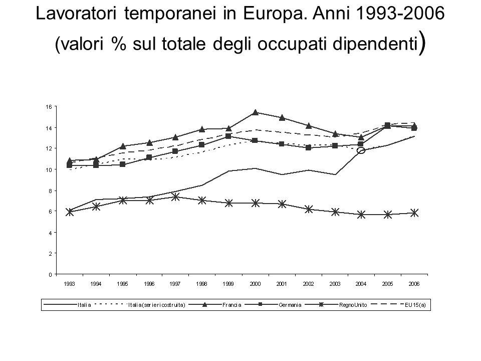 Lavoratori temporanei in Europa. Anni 1993-2006 (valori % sul totale degli occupati dipendenti )
