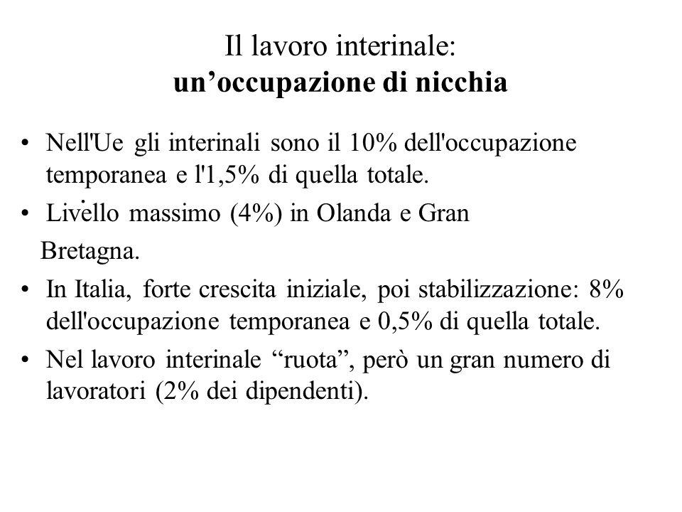. Il lavoro interinale: unoccupazione di nicchia Nell'Ue gli interinali sono il 10% dell'occupazione temporanea e l'1,5% di quella totale. Livello mas