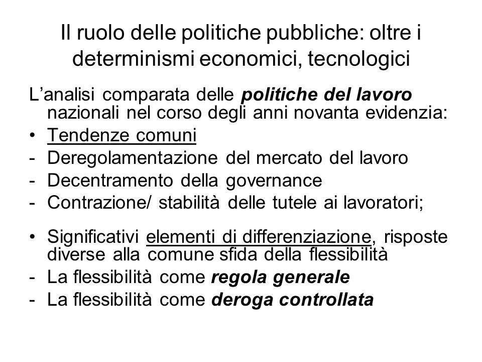 Il ruolo delle politiche pubbliche: oltre i determinismi economici, tecnologici Lanalisi comparata delle politiche del lavoro nazionali nel corso degl