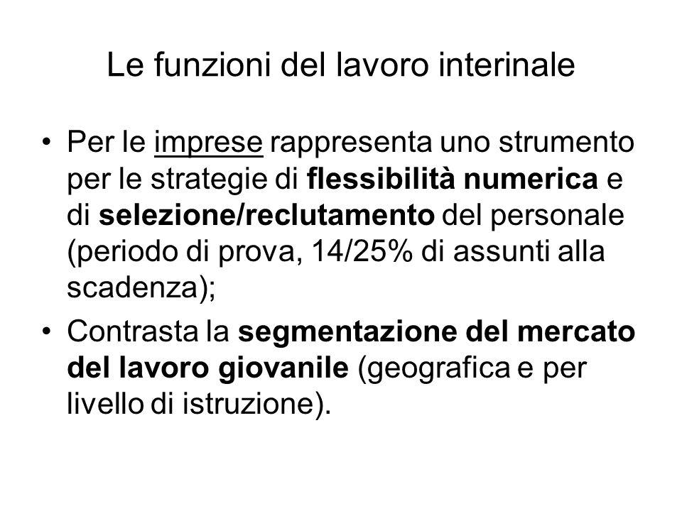 Le funzioni del lavoro interinale Per le imprese rappresenta uno strumento per le strategie di flessibilità numerica e di selezione/reclutamento del p