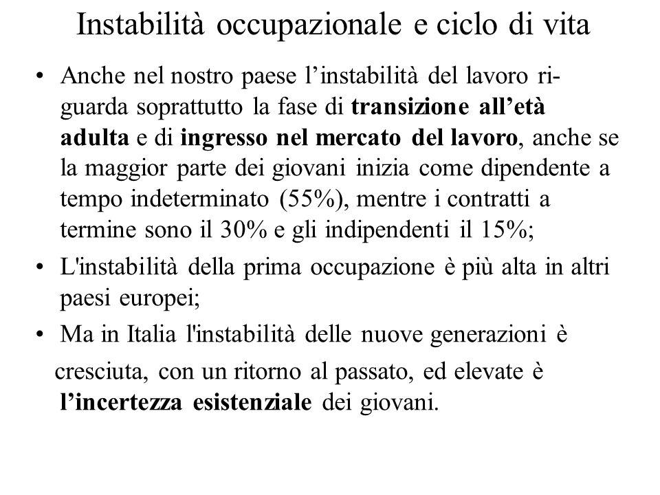 Instabilità occupazionale e ciclo di vita Anche nel nostro paese linstabilità del lavoro ri- guarda soprattutto la fase di transizione alletà adulta e