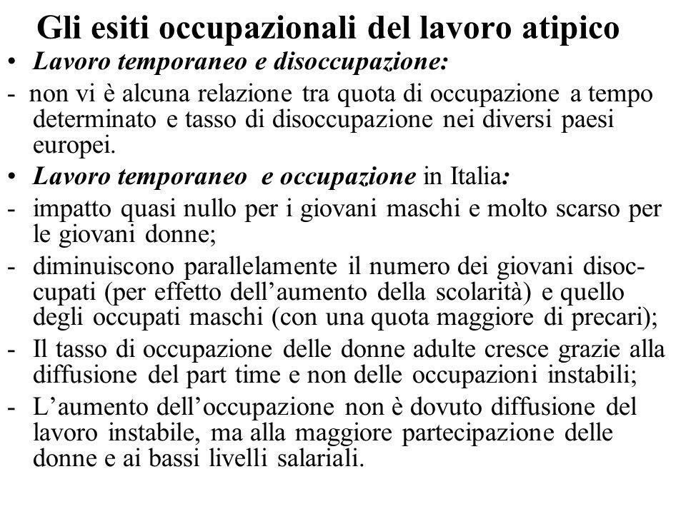 Gli esiti occupazionali del lavoro atipico Lavoro temporaneo e disoccupazione: - non vi è alcuna relazione tra quota di occupazione a tempo determinat