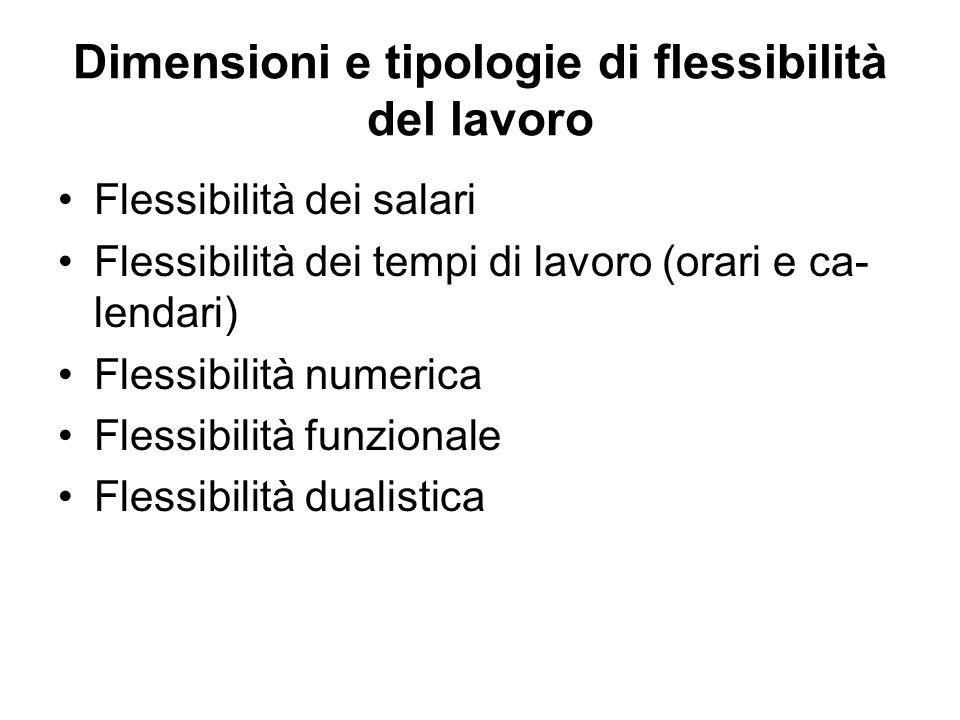 Dimensioni e tipologie di flessibilità del lavoro Flessibilità dei salari Flessibilità dei tempi di lavoro (orari e ca- lendari) Flessibilità numerica