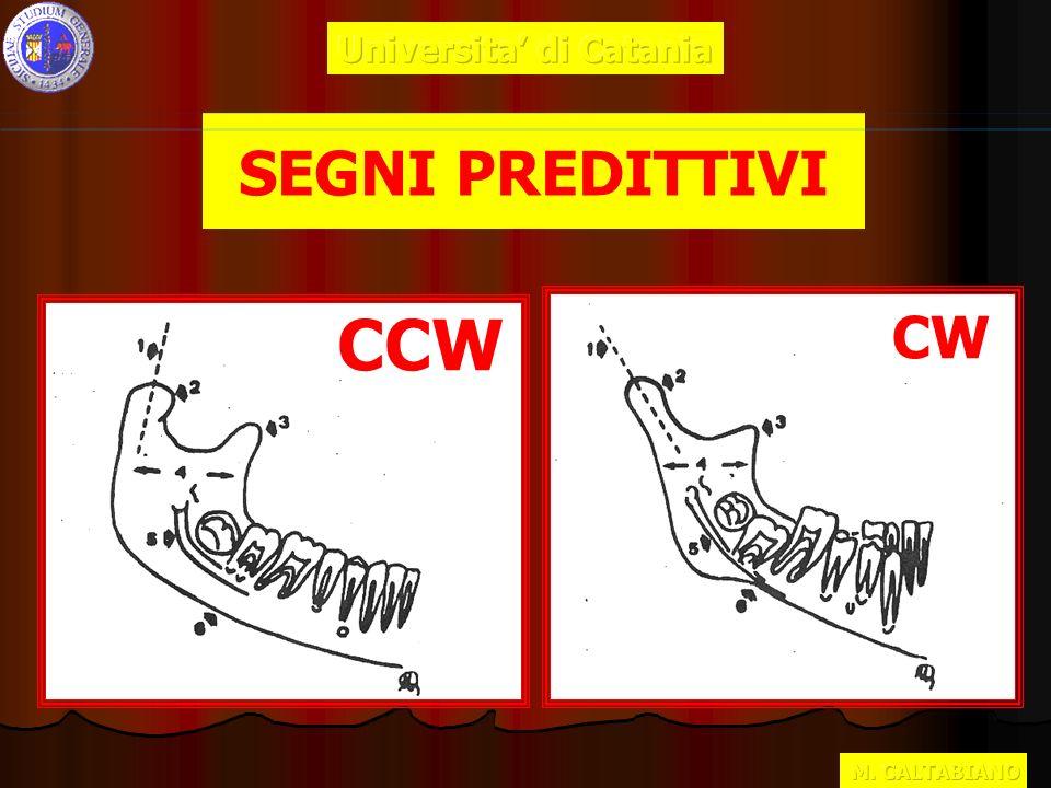 SEGNI PREDITTIVI CW CCW