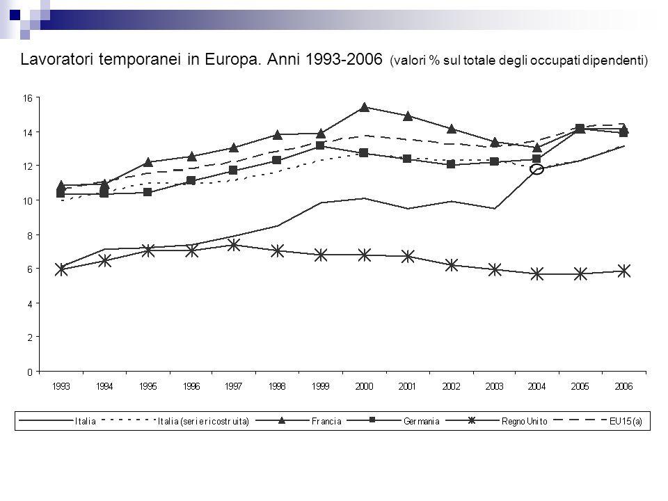 Lavoratori temporanei in Europa. Anni 1993-2006 (valori % sul totale degli occupati dipendenti)
