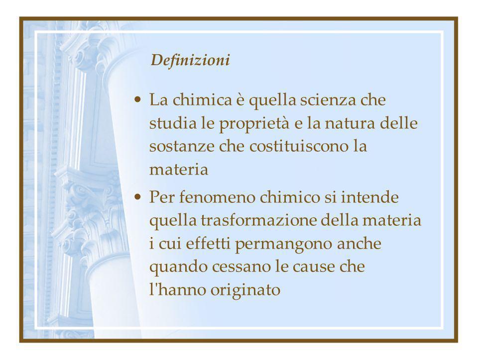 Definizioni La chimica è quella scienza che studia le proprietà e la natura delle sostanze che costituiscono la materia Per fenomeno chimico si intend