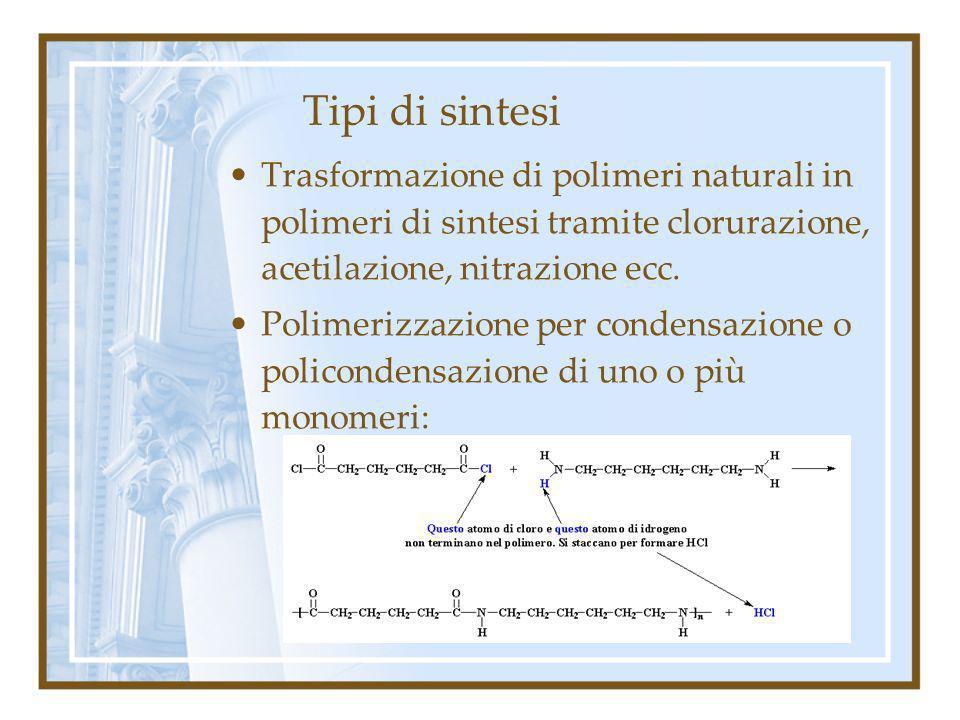 Tipi di sintesi Trasformazione di polimeri naturali in polimeri di sintesi tramite clorurazione, acetilazione, nitrazione ecc. Polimerizzazione per co
