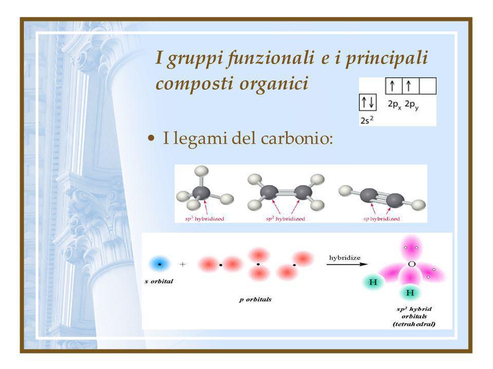 I gruppi funzionali e i principali composti organici I legami del carbonio: