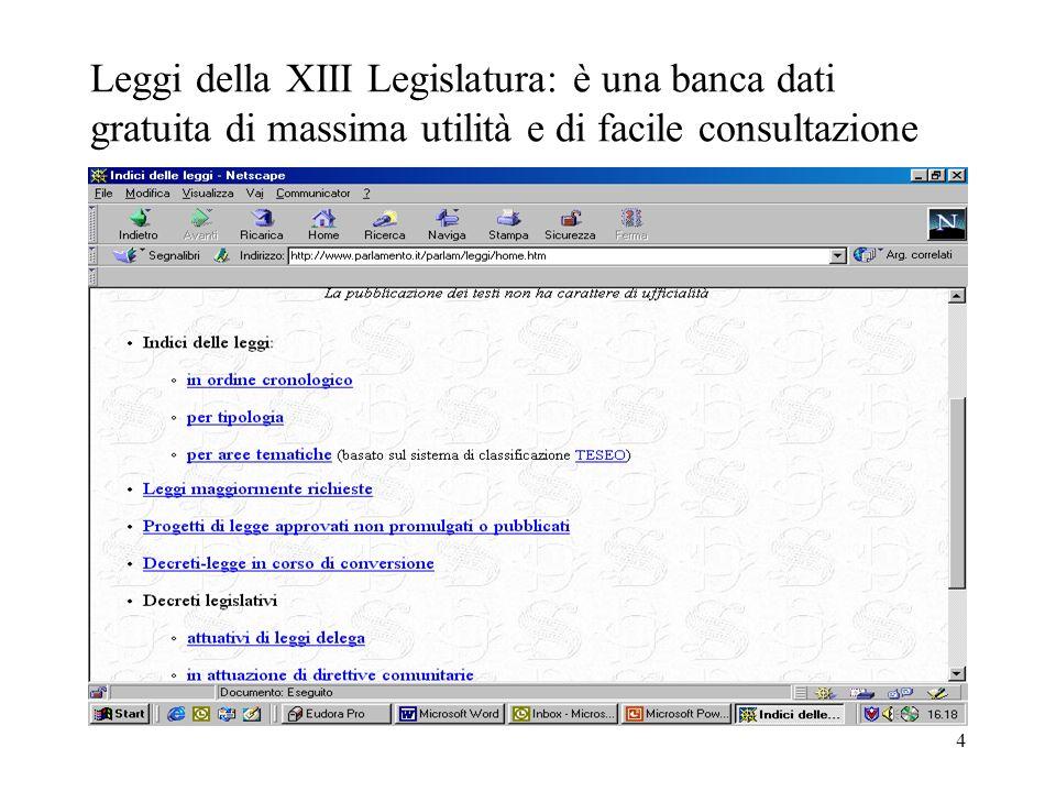 4 Leggi della XIII Legislatura: è una banca dati gratuita di massima utilità e di facile consultazione
