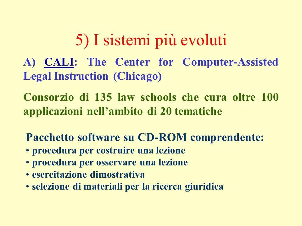 5) I sistemi più evoluti Corsi completi su disco con software di ricerca ipertestuale altamente interattivo Grande abbondanza di materiali normativi tutti consultabili in modo ipertestuale e rielaborabili nella forma desiderata B) LII: Legal Information Institute (New York)LII