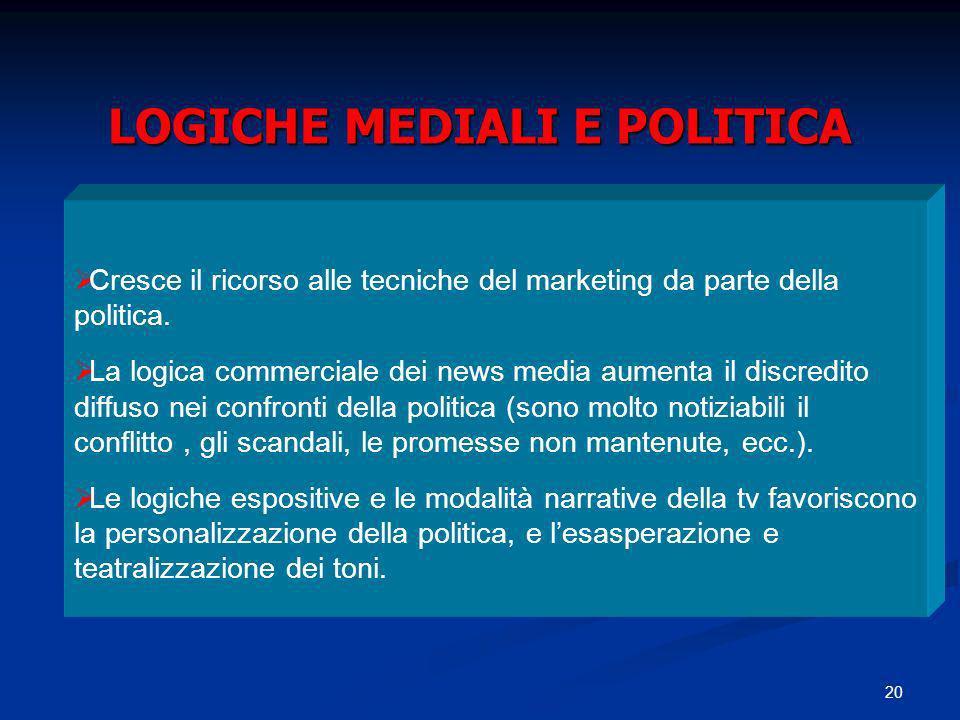 20 LOGICHE MEDIALI E POLITICA Cresce il ricorso alle tecniche del marketing da parte della politica. La logica commerciale dei news media aumenta il d