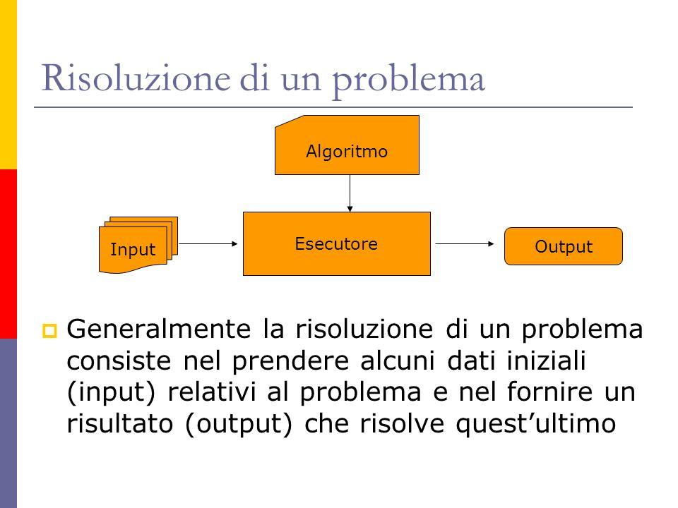 Risoluzione di un problema Generalmente la risoluzione di un problema consiste nel prendere alcuni dati iniziali (input) relativi al problema e nel fo