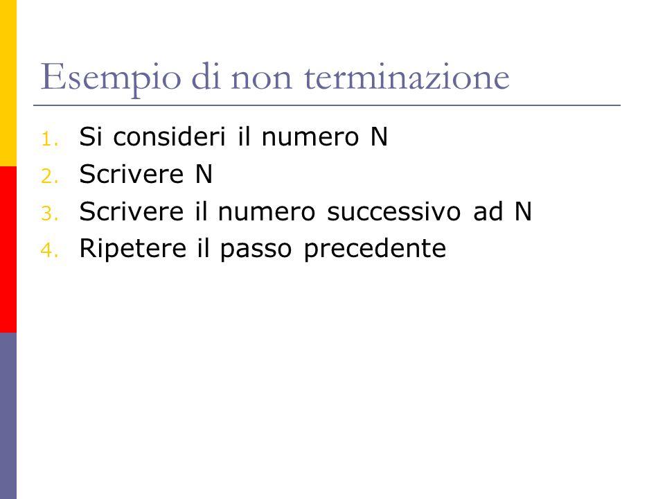 Esempio di non terminazione 1. Si consideri il numero N 2. Scrivere N 3. Scrivere il numero successivo ad N 4. Ripetere il passo precedente