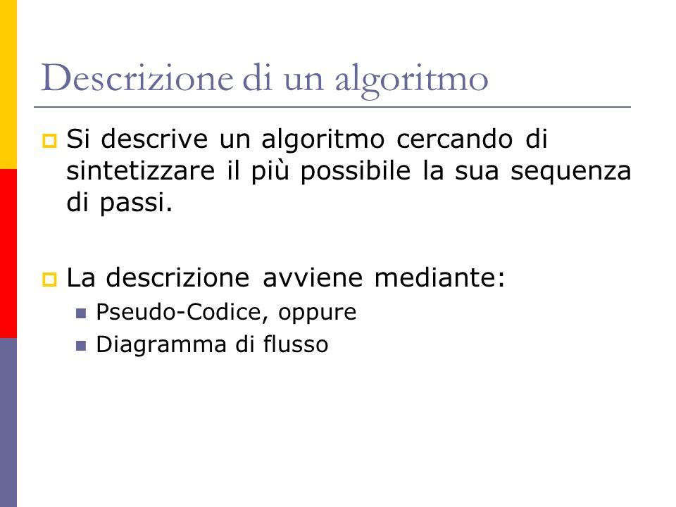 Descrizione di un algoritmo Si descrive un algoritmo cercando di sintetizzare il più possibile la sua sequenza di passi. La descrizione avviene median
