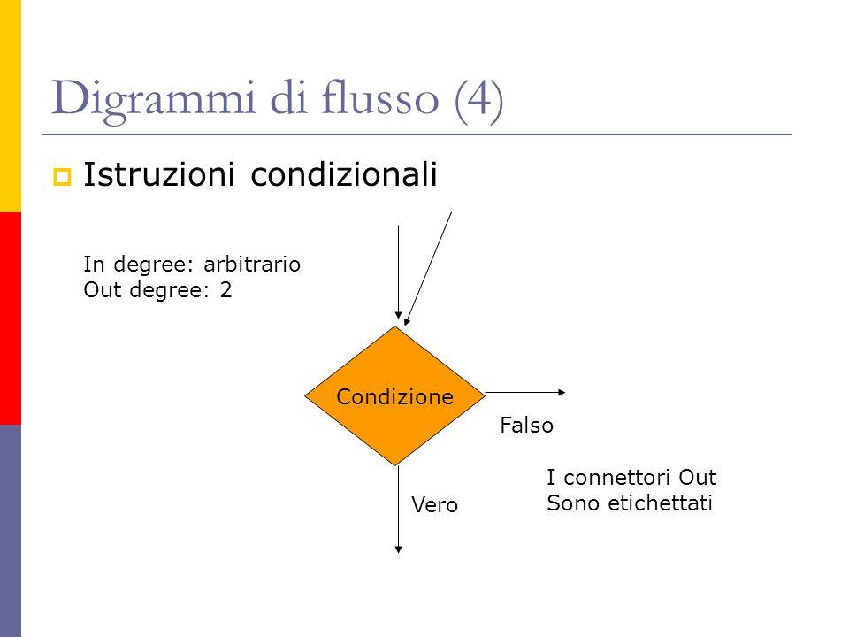 Digrammi di flusso (4) Istruzioni condizionali Condizione Vero Falso In degree: arbitrario Out degree: 2 I connettori Out Sono etichettati