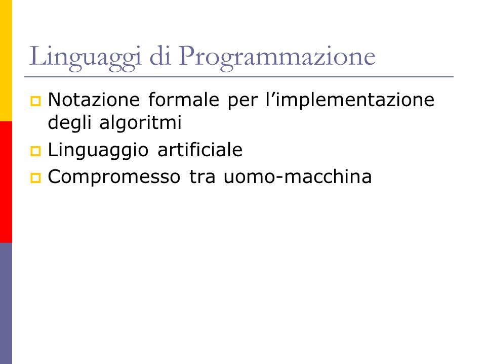 Linguaggi di Programmazione Notazione formale per limplementazione degli algoritmi Linguaggio artificiale Compromesso tra uomo-macchina