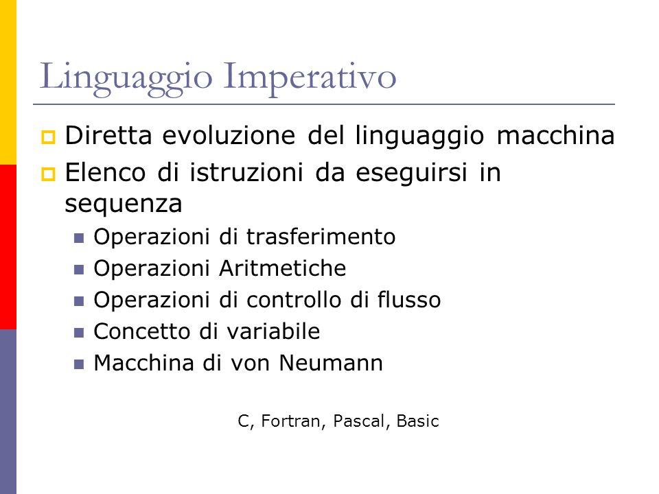 Linguaggio Imperativo Diretta evoluzione del linguaggio macchina Elenco di istruzioni da eseguirsi in sequenza Operazioni di trasferimento Operazioni