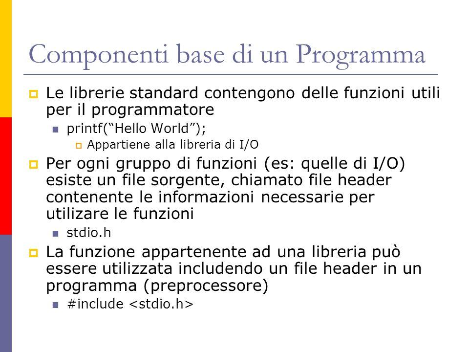 Componenti base di un Programma Le librerie standard contengono delle funzioni utili per il programmatore printf(Hello World); Appartiene alla libreri