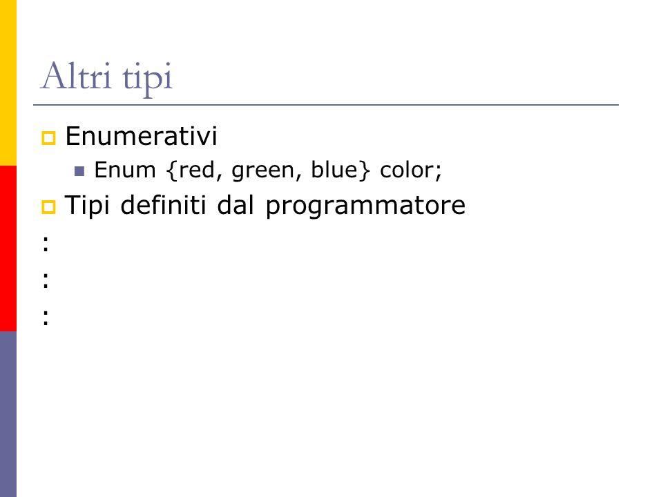 Altri tipi Enumerativi Enum {red, green, blue} color; Tipi definiti dal programmatore :
