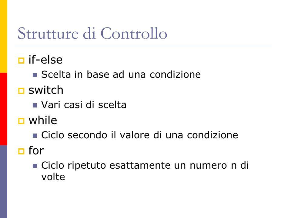 Strutture di Controllo if-else Scelta in base ad una condizione switch Vari casi di scelta while Ciclo secondo il valore di una condizione for Ciclo r